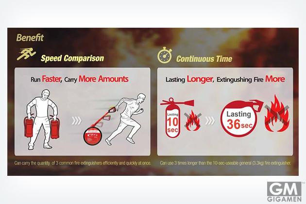 gigamen_O-Extinguisher01