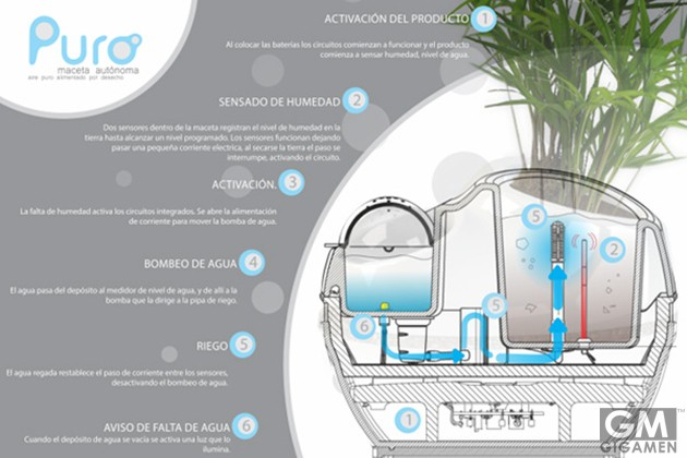gigamen_Puro_Autonomous_Planter01