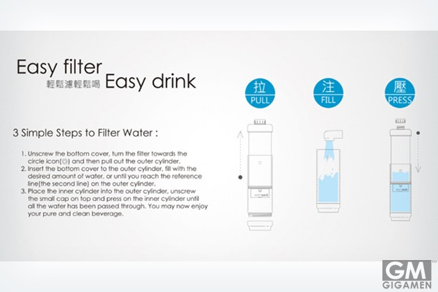 gigamen_Water_Filter_Bottle01